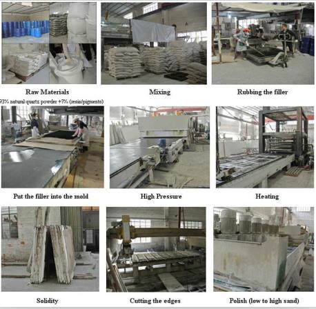 artificial quartz slab production line process